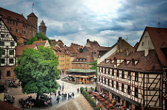Nürnberger Altstadtpanorama